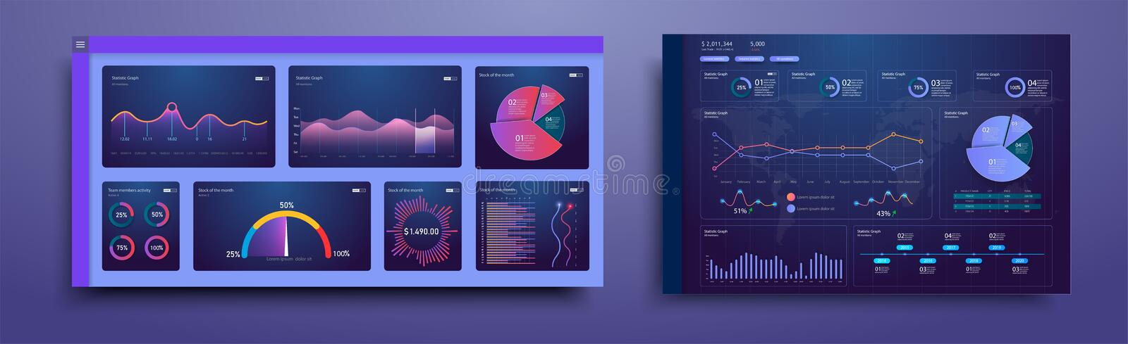 Infographic dashboard. Dashboard infographic royalty free illustration