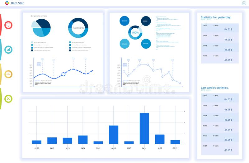 Dashboard, great design for any site purposes. Business infographic template. Vector flat illustration. Big data concept Dashboard. User admin panel template stock illustration