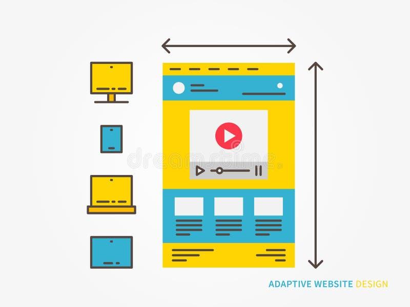 Отзывчивая иллюстрация вектора веб-дизайна бесплатная иллюстрация