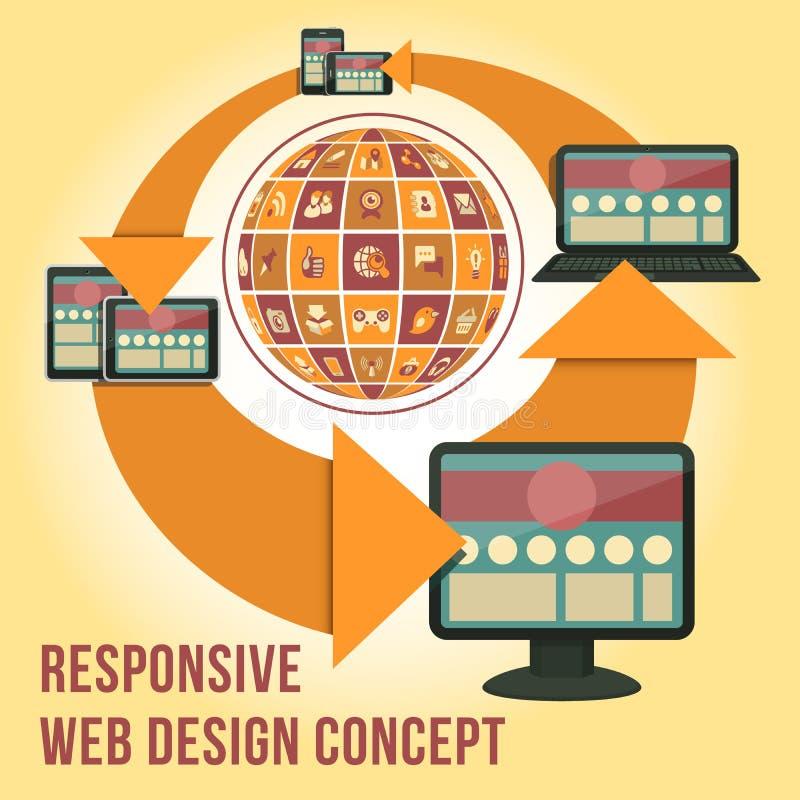 Отзывчивая конструктивная схема веб-дизайна иллюстрация вектора