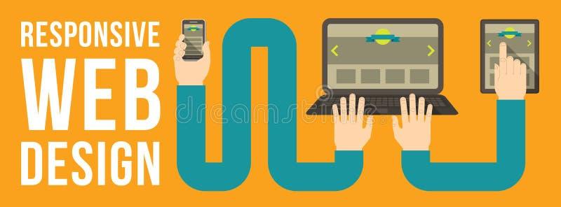 Отзывчивое знамя веб-дизайна иллюстрация штока