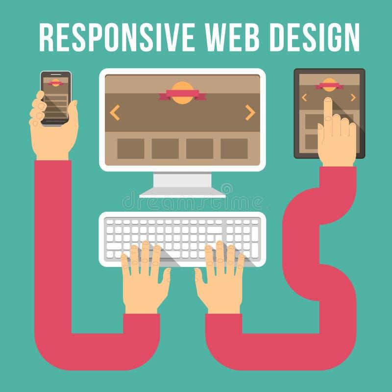 Отзывчивое соединение веб-дизайна иллюстрация штока