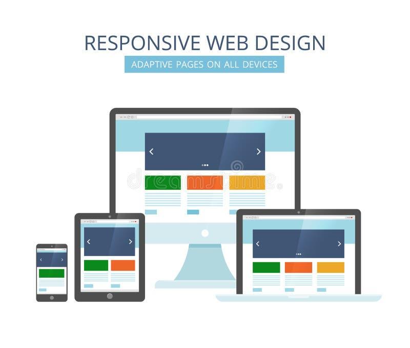 Отзывчивый веб-дизайн Минималистский шаблон постраничного макета приспособительный для всех ноутбука и смартфона планшета компьют иллюстрация штока