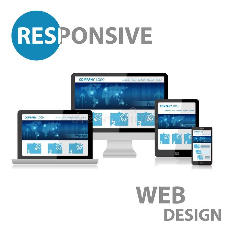 Отзывчивый веб-дизайн на различном приборе иллюстрация вектора
