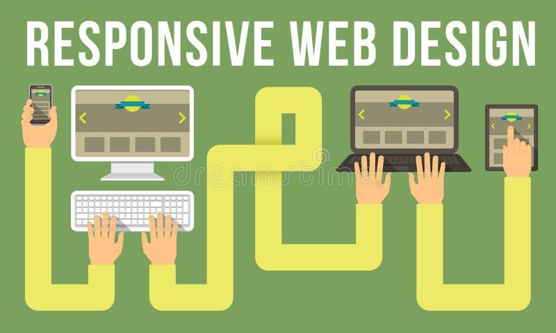 Отзывчивый веб-дизайн на различных приборах иллюстрация вектора