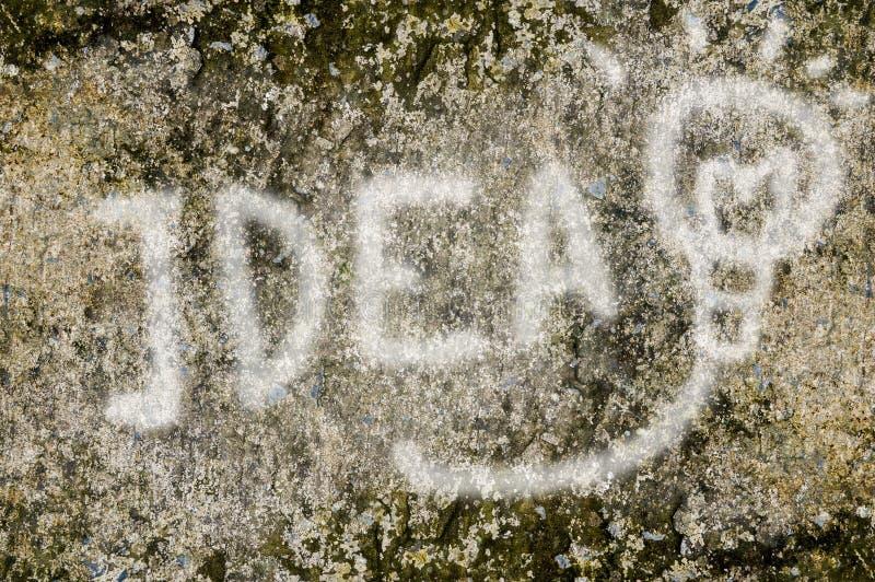 Отправьте СМС текст идеи на текстуре стены цемента grunge стоковые фотографии rf