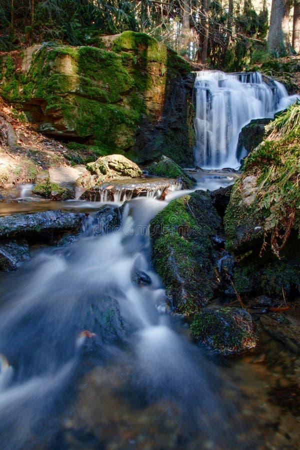 Отражение, вода перемещения природы Германии водопада skogafoss внешняя стоковое фото rf