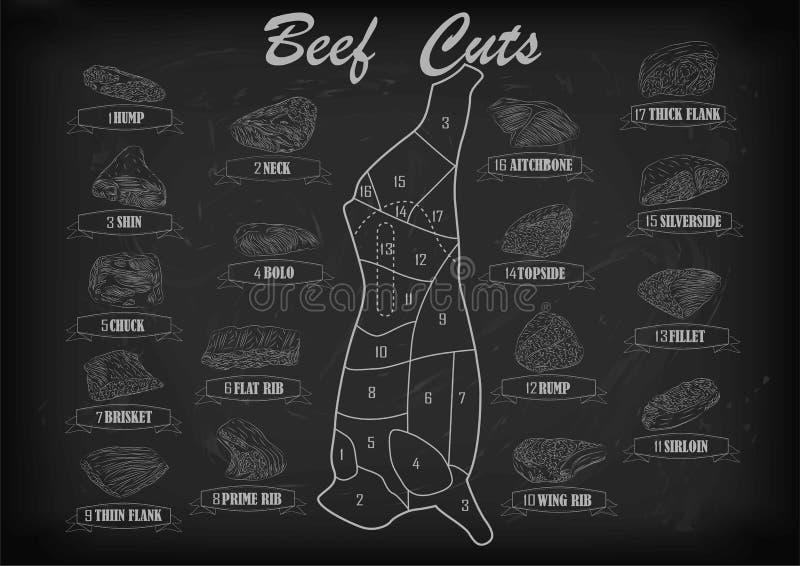 Отрезки туши стороны быка коровы говядины отрезали схему si infographics частей бесплатная иллюстрация