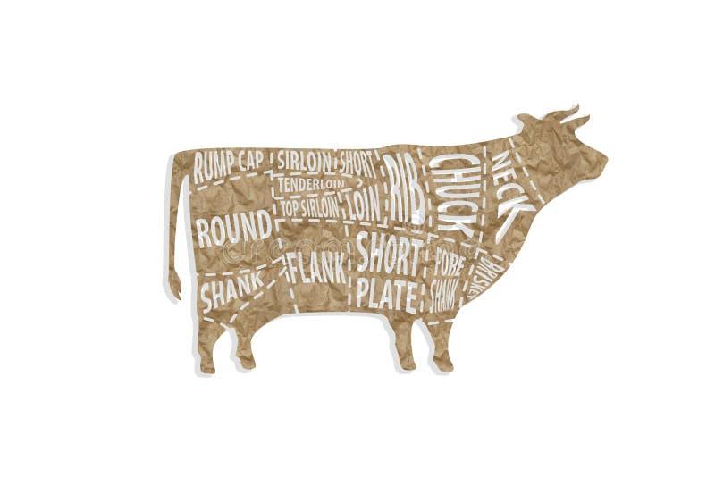 Отрезок говядины для мясной лавки стоковое фото