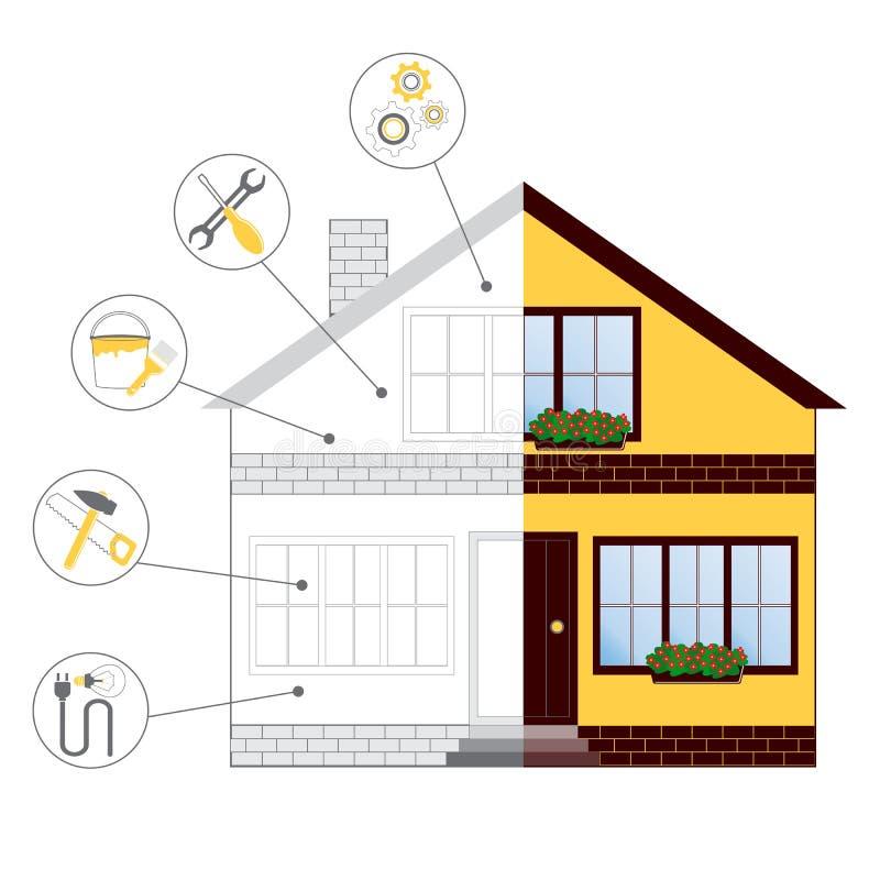 Отремонтируйте дом на белой предпосылке иллюстрация штока