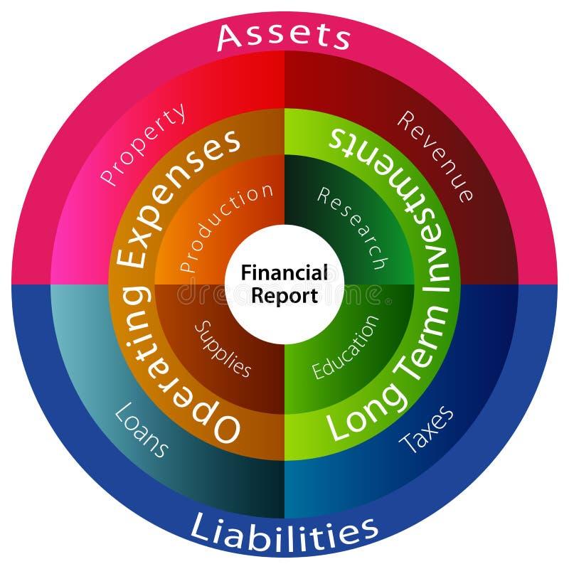 отчет о диаграммы финансовохозяйственный иллюстрация штока