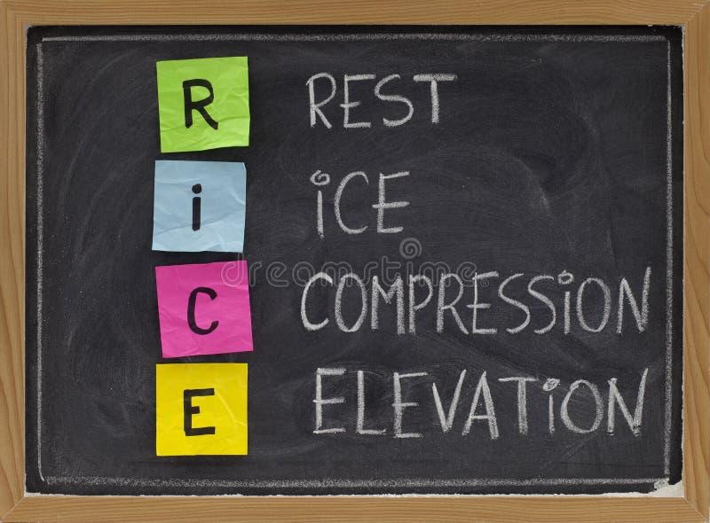 Отдохните, заморозьте, обжатие, высота - медицинский акроним стоковая фотография rf