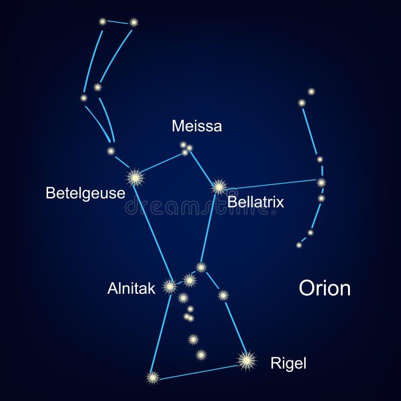 Охотник Ориона созвездия против неба также вектор иллюстрации притяжки corel иллюстрация штока