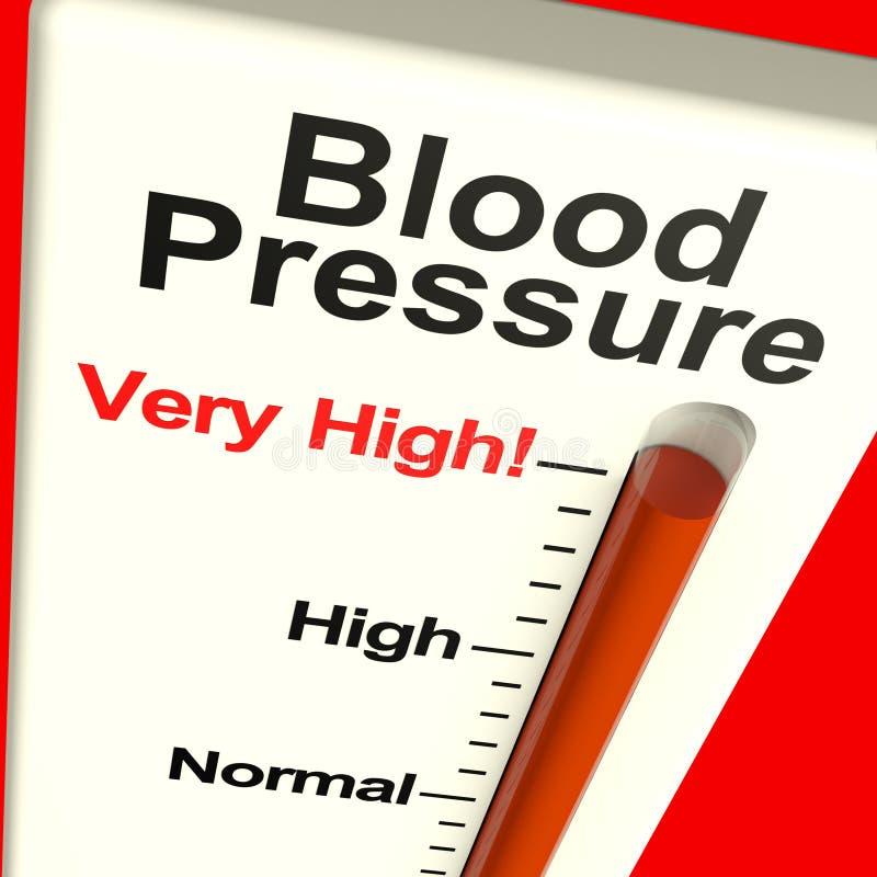 Очень высокое кровяное давление иллюстрация вектора