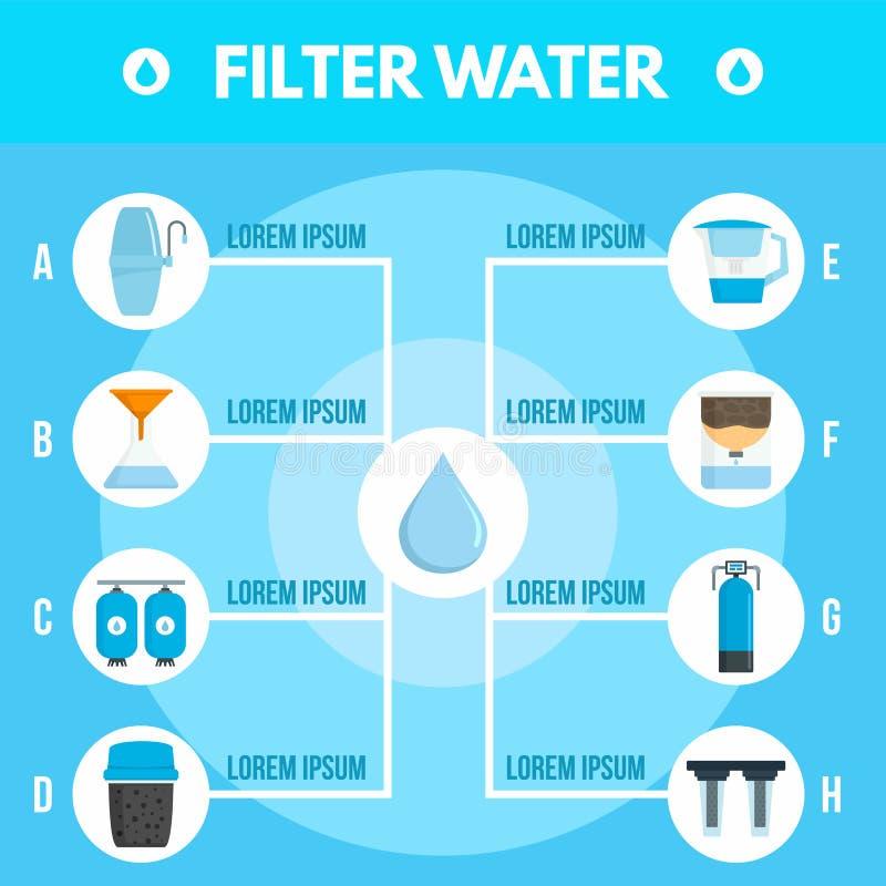 Очистка воды infographic, плоский стиль фильтра бесплатная иллюстрация
