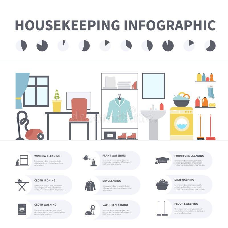 Очищать дома infographic иллюстрация вектора