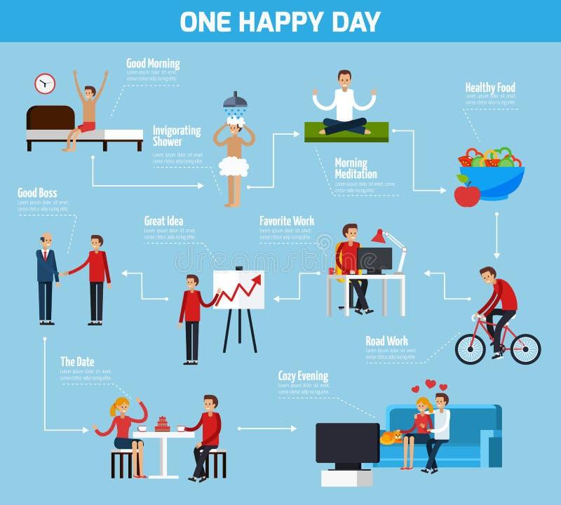 Одна счастливая схема технологического процесса дня иллюстрация вектора