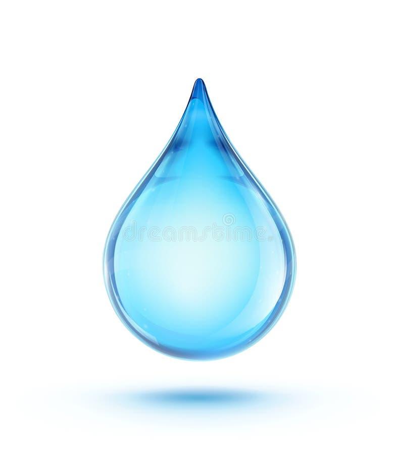 Падение воды