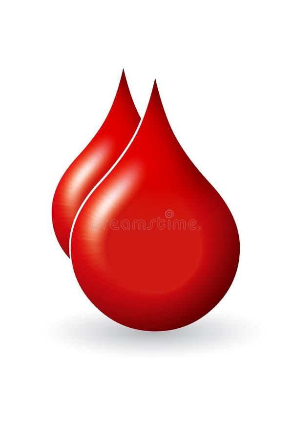 Падение крови бесплатная иллюстрация