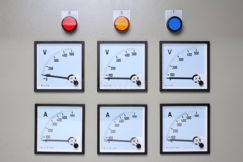 Панель контроля стоковая фотография