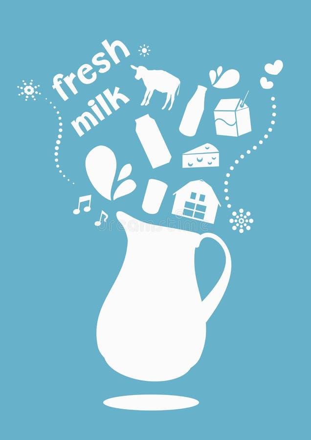 парное молоко стоковые фото