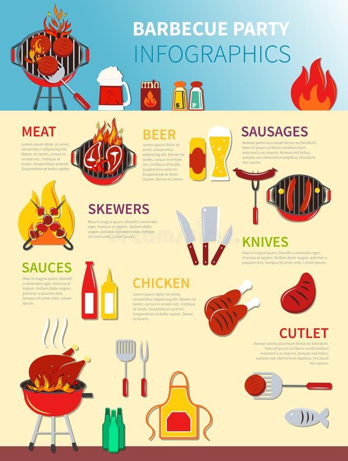 Партия Infographics барбекю бесплатная иллюстрация