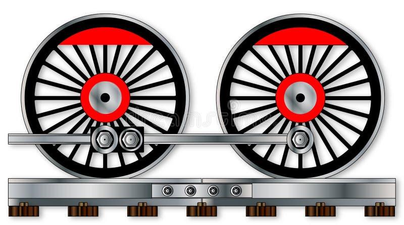 Пары колес поезда иллюстрация штока