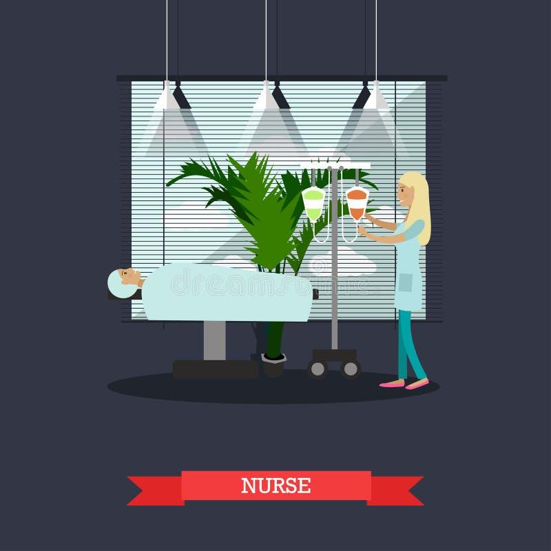 Пациент порции медсестры подготавливает к хирургии в больнице Дизайн стиля медицинской концепции вектора плоский иллюстрация штока
