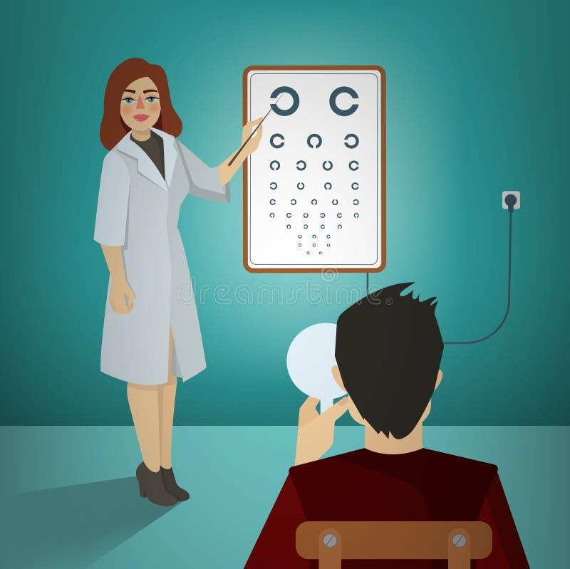 Пациент Ophthalmologyst женщины рассматривая используя диаграмму Snellen иллюстрация штока