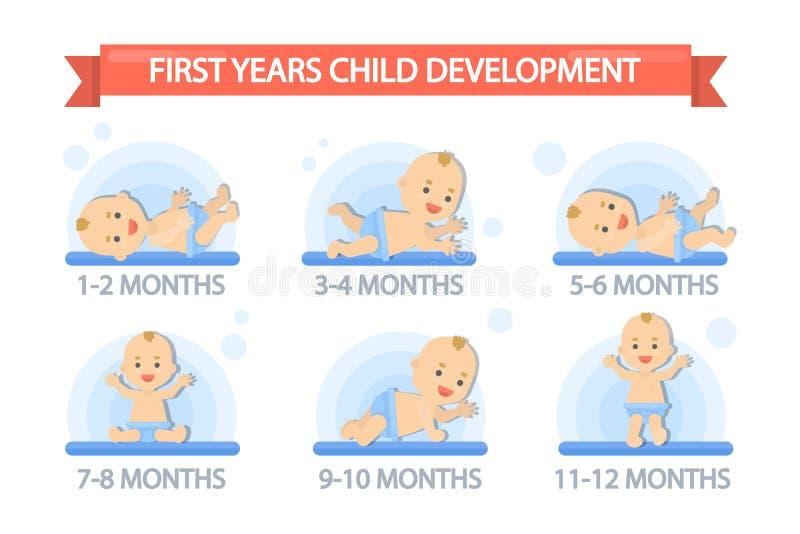 Первое развитие ребенка года иллюстрация штока