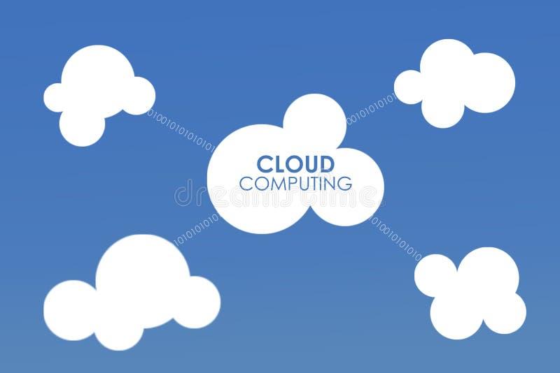 Передача данных в вычислять облака иллюстрация штока