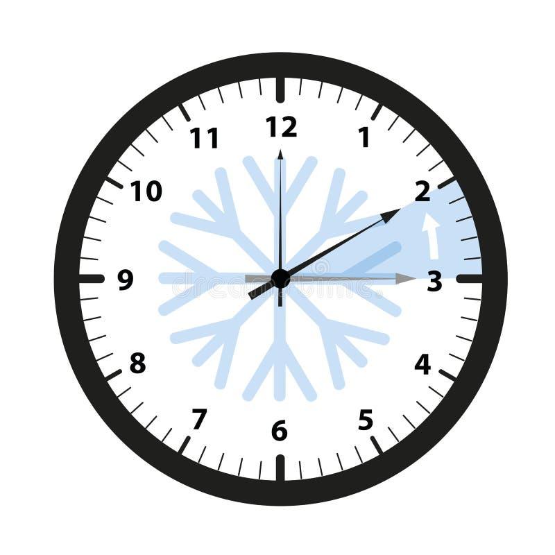 Переключатель часов к зимнему времени иллюстрация штока