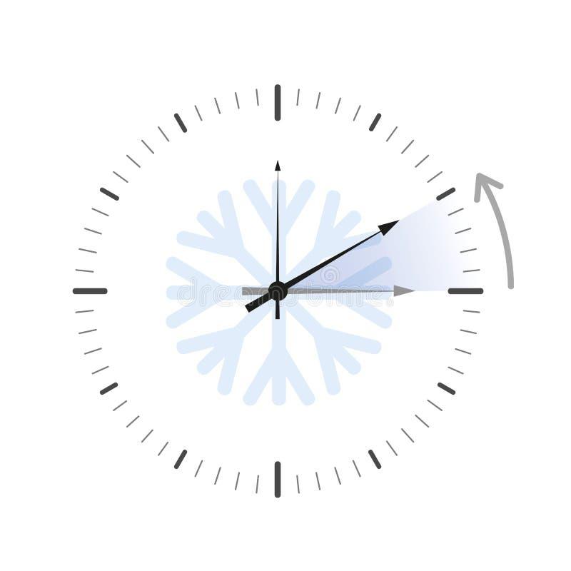 Переключите к часам зимнего времени простым голубым бесплатная иллюстрация