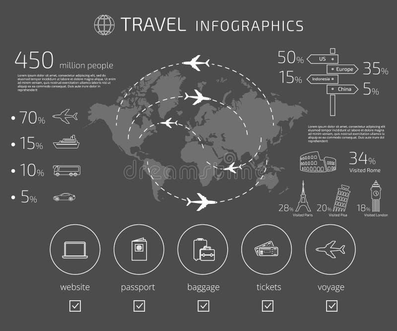Перемещение Infographic иллюстрация вектора
