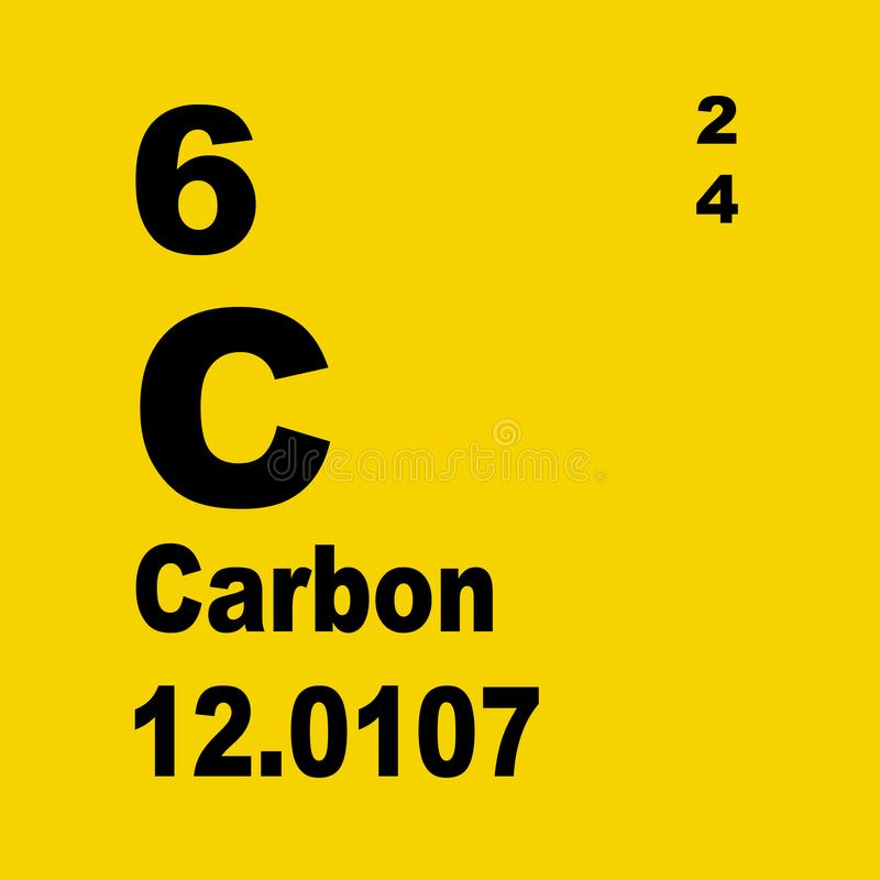 Периодическая таблица элементов: Углерод бесплатная иллюстрация