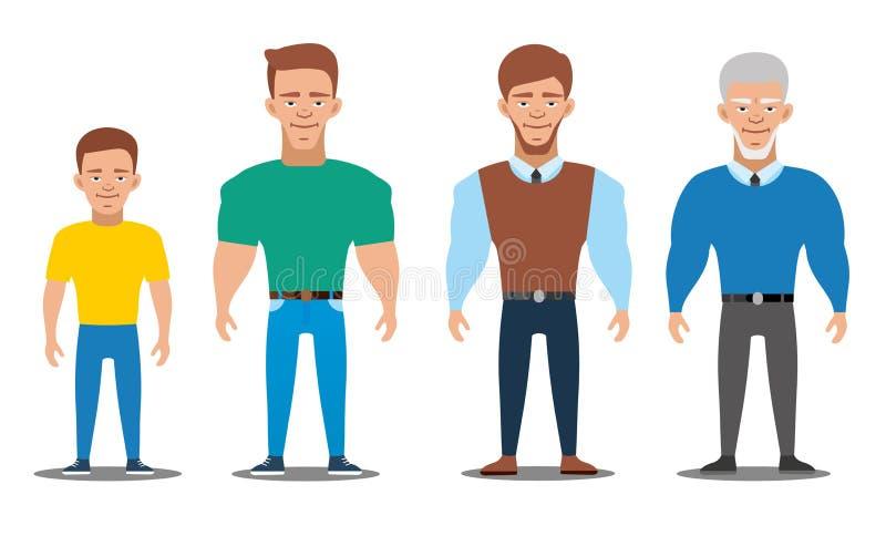 Персонажи из мультфильма показывая прогресс времени Поколения людей Вся возрастная группа европейского человека бесплатная иллюстрация