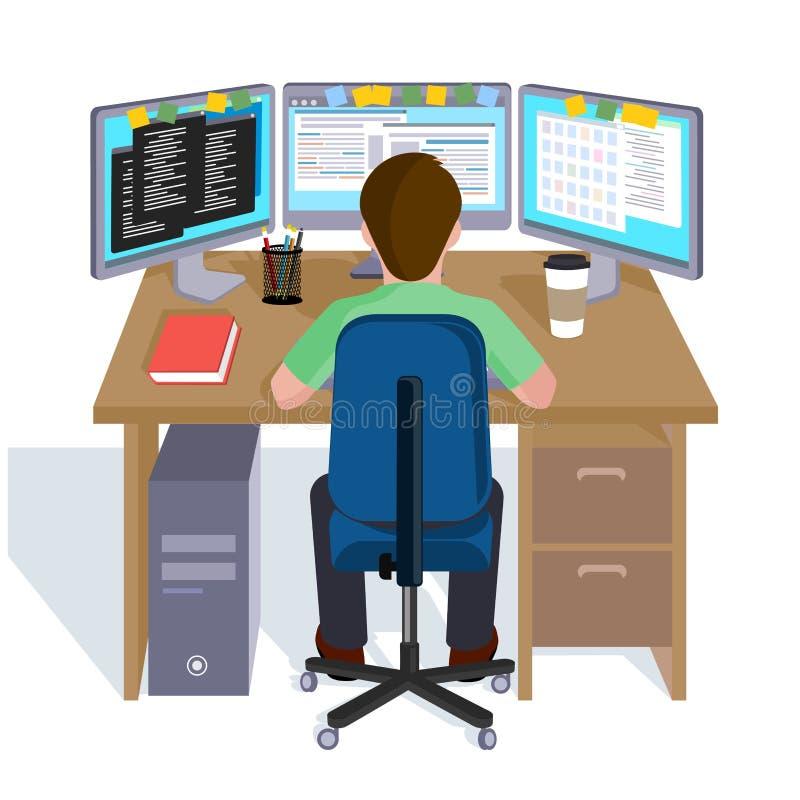 Персона работая на компьютере бесплатная иллюстрация
