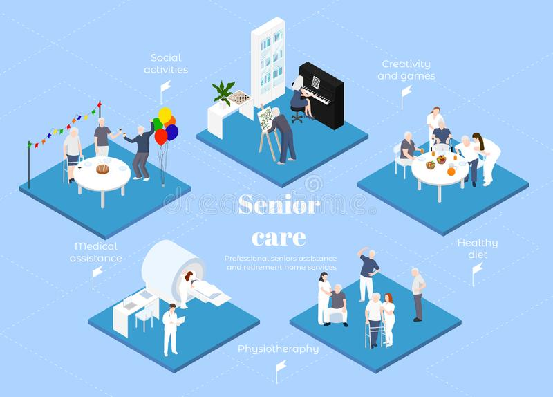 Professional seniors assistance. Professional seniors assistance and retirement home services: medical staff and elderly people together doing different vector illustration