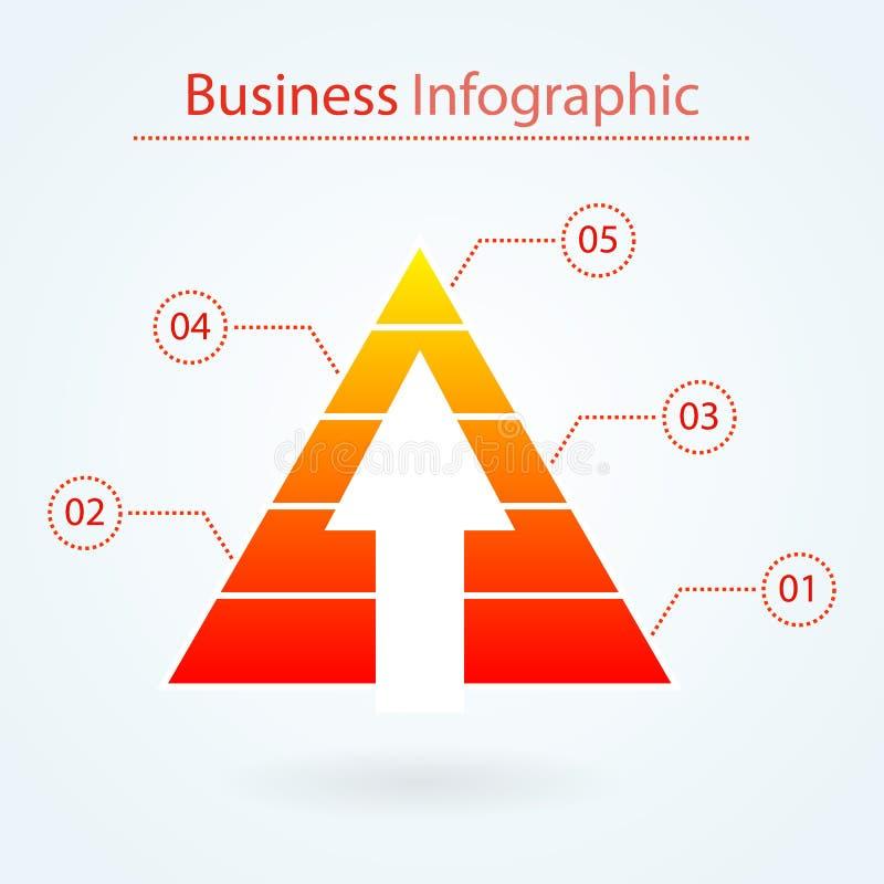 Пирамида маркетинга с стрелкой для infographic 5 уровней владение домашнего ключа принципиальной схемы дела золотистое достигая н иллюстрация вектора