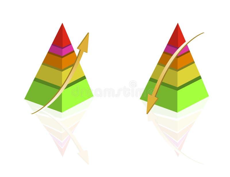 пирамидка диаграммы иллюстрация вектора