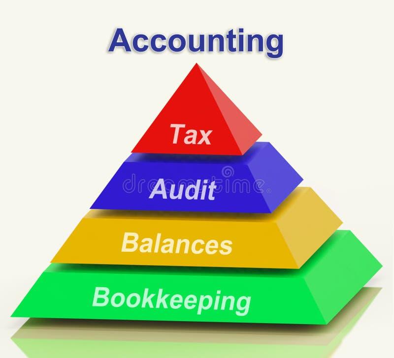 Пирамида бухгалтерии показывает балансы счетоводства иллюстрация вектора