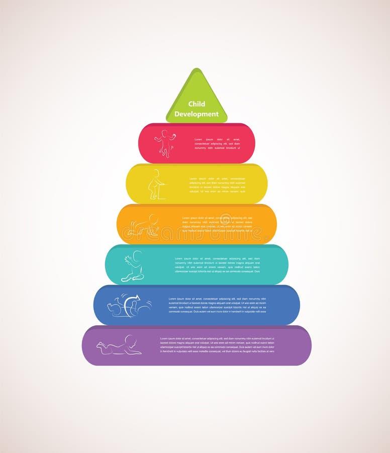 Пирамида детей вектора для infographic Развитие ребенка иллюстрация вектора