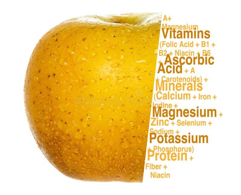 Питательные ценности яблока Chantecler, chanteclerc, domestica яблони Смешивание разнообразия золотого - очень вкусный и Pippin C стоковая фотография