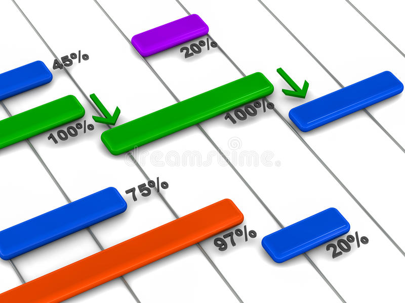 Планово контрольный график проекта Иллюстрация штока изображение   Планово контрольный график проекта Иллюстрация штока изображение 26459352