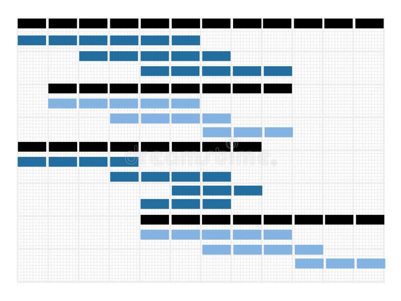 Планово-контрольный график тип диаграммы в виде вертикальных полос на которую проиллюстрировано проект бесплатная иллюстрация