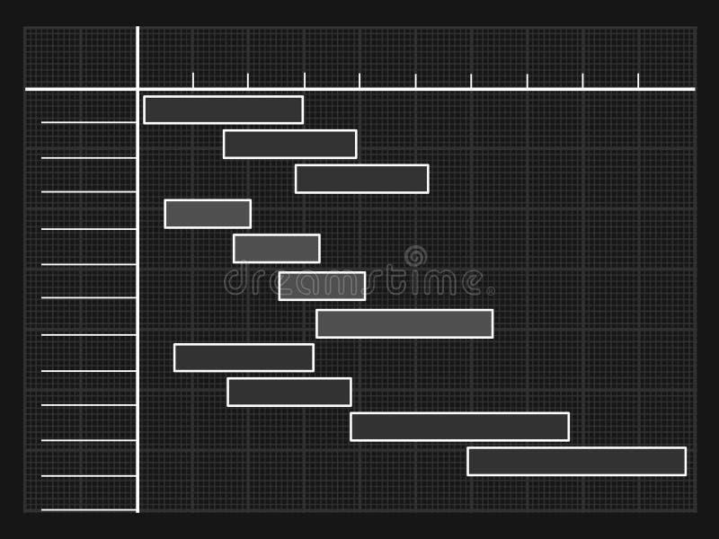 Планово-контрольный график тип диаграммы в виде вертикальных полос на которую проиллюстрировано проект иллюстрация вектора