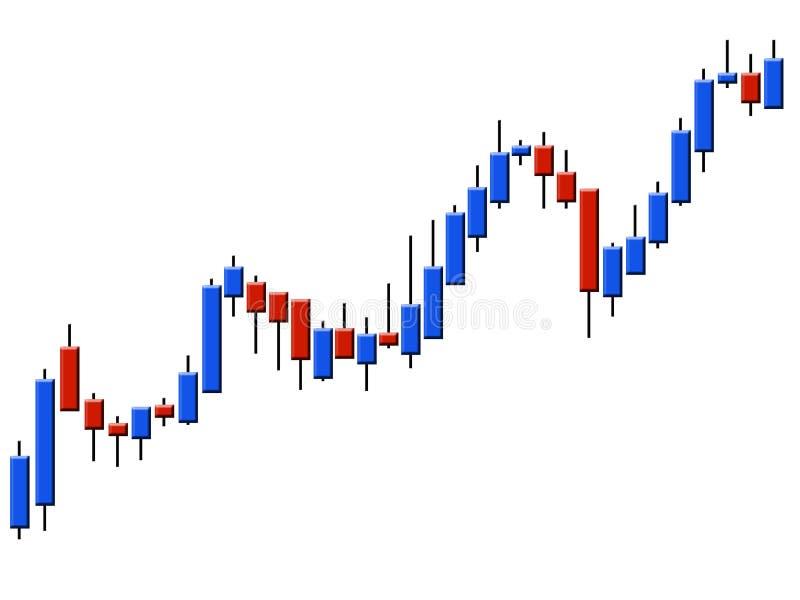 план-график валют иллюстрация вектора
