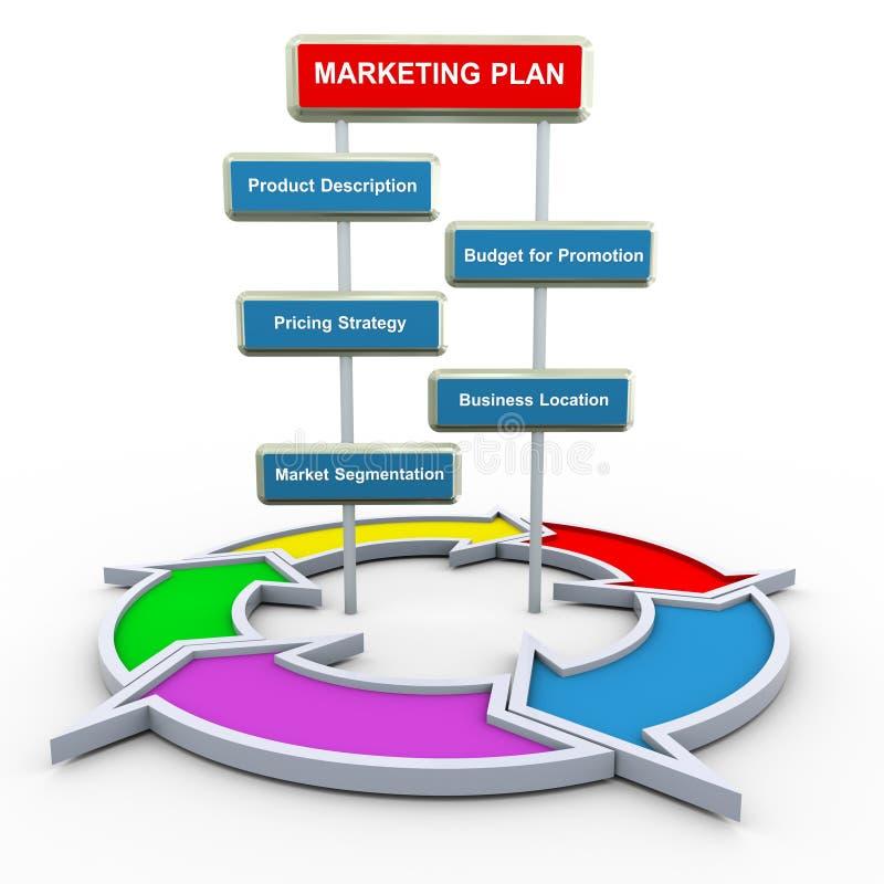 план маркетинга подачи диаграммы 3d иллюстрация штока