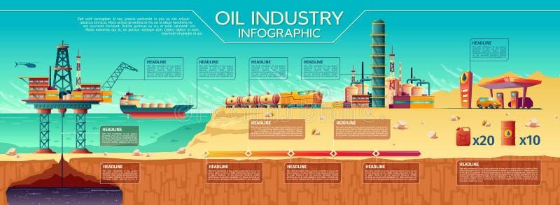 Платформа infographics нефтедобывающей промышленности вектора оффшорная бесплатная иллюстрация