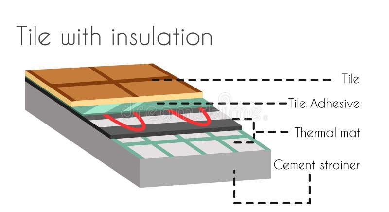 Плитка с плакатом изоляции с текстом называет вектор иллюстрация штока